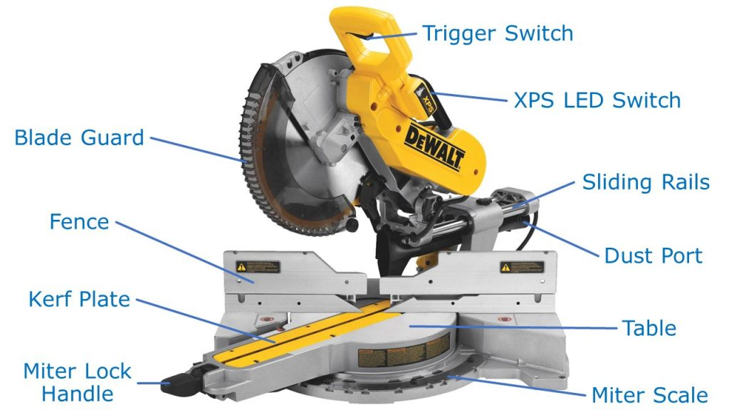 Sliding Compound Miter Saw Uses: Everything You Need to Know